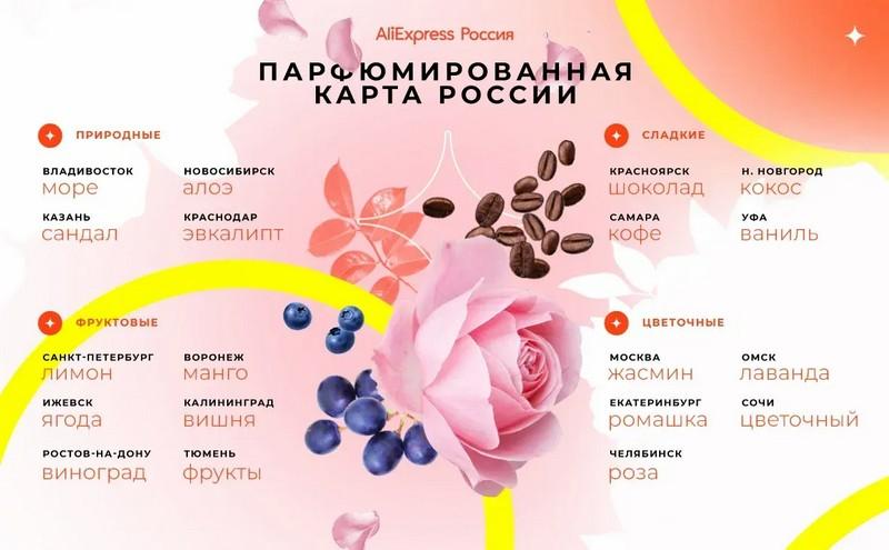 Парфюмированная карта России